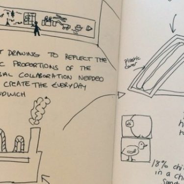 Lisa Fingleton: The Sandwich Project |  VISUAL Centre for Contemporary Art  Old Dublin Road, Carlow | Wednesday 6 June to Sunday 2 September 2018 | to